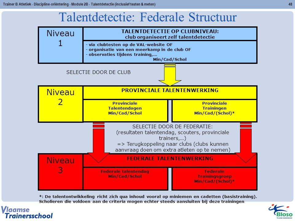 Talentdetectie: Federale Structuur