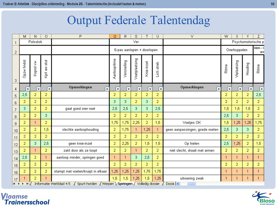 Output Federale Talentendag