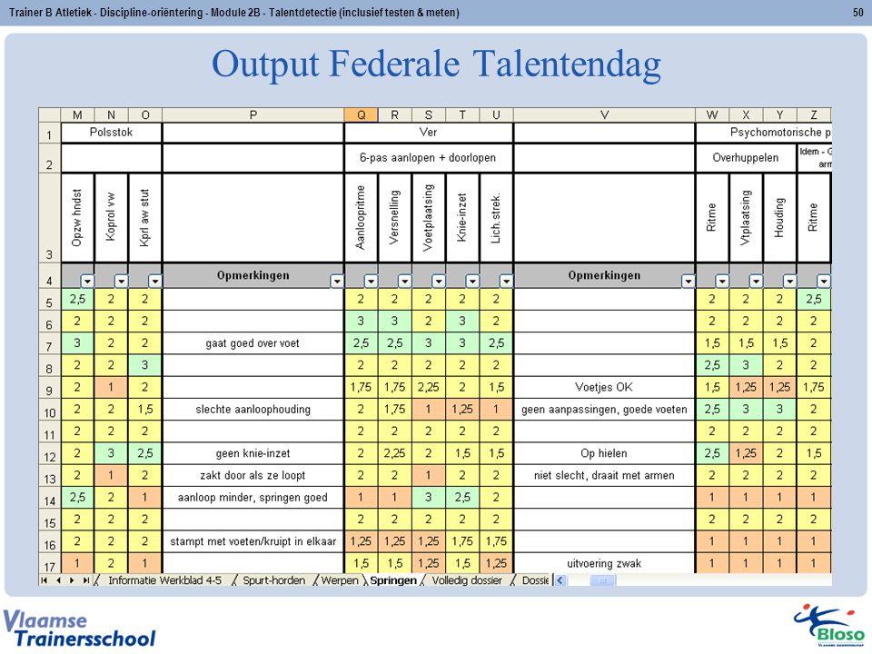 Output Federale Talentendag