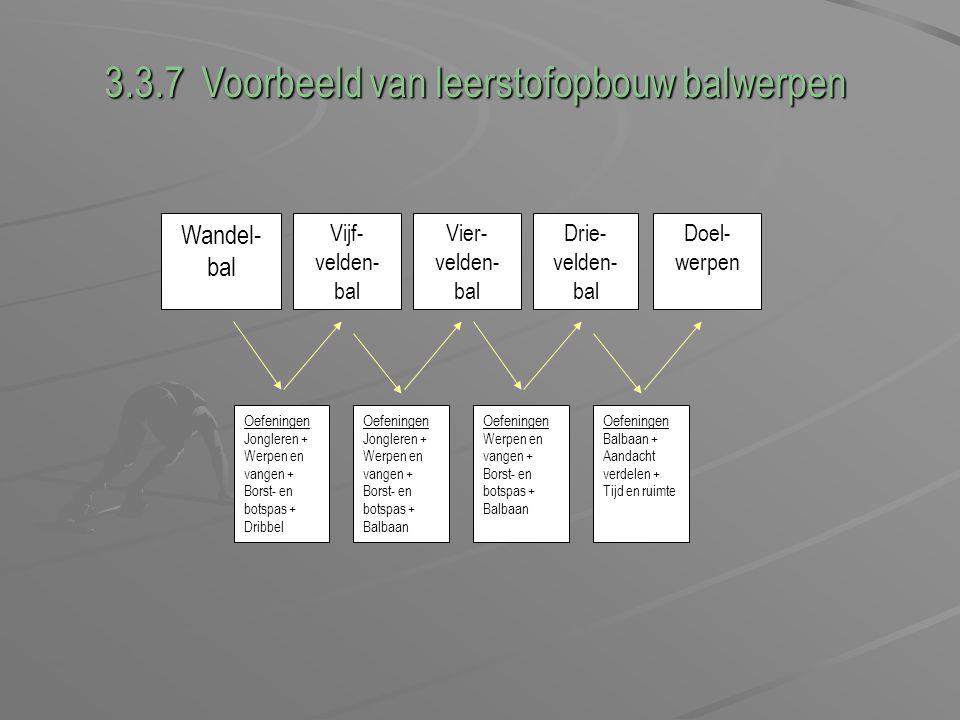 3.3.7 Voorbeeld van leerstofopbouw balwerpen