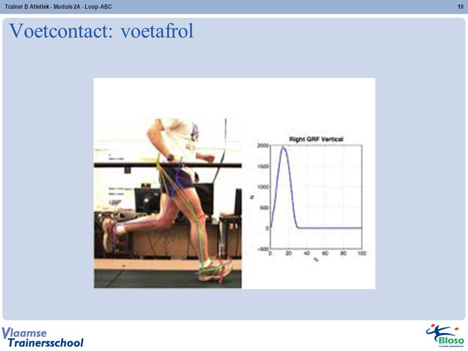 Voetcontact: voetafrol