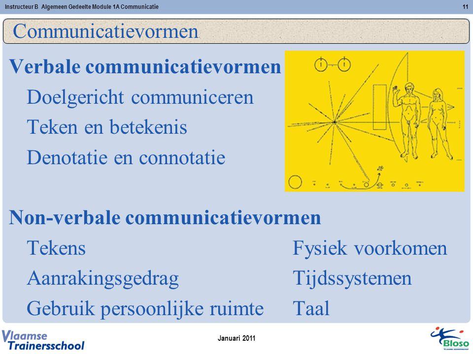 Verbale communicatievormen Doelgericht communiceren Teken en betekenis