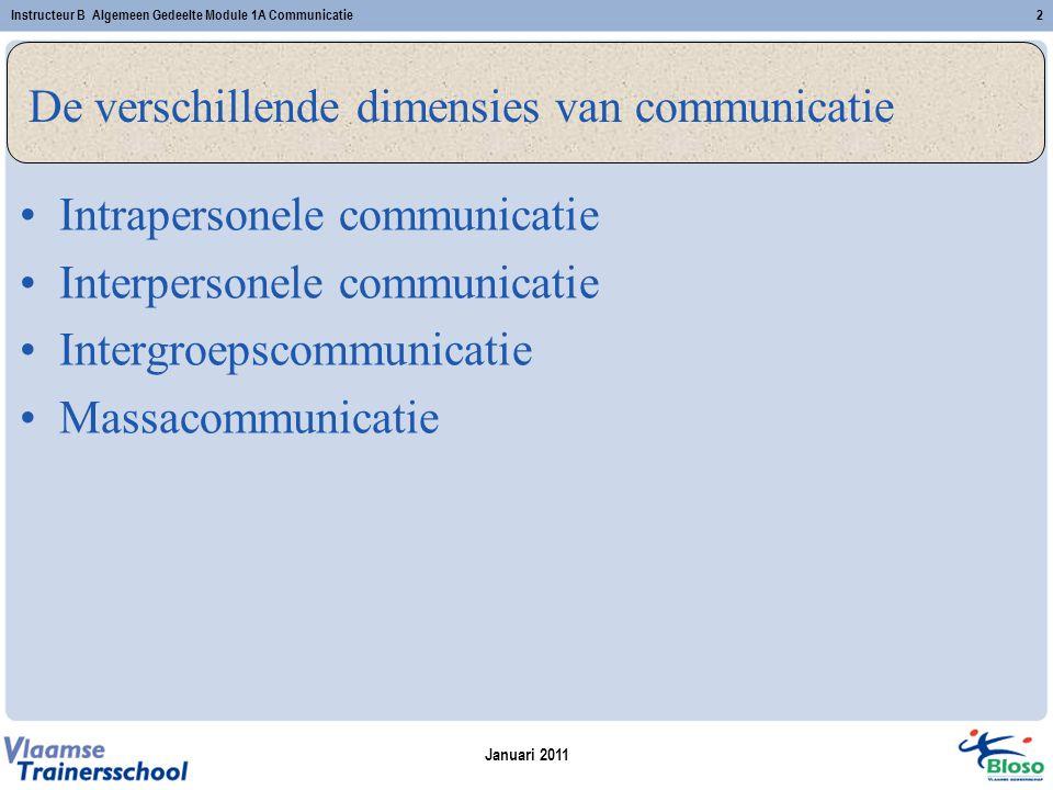 De verschillende dimensies van communicatie