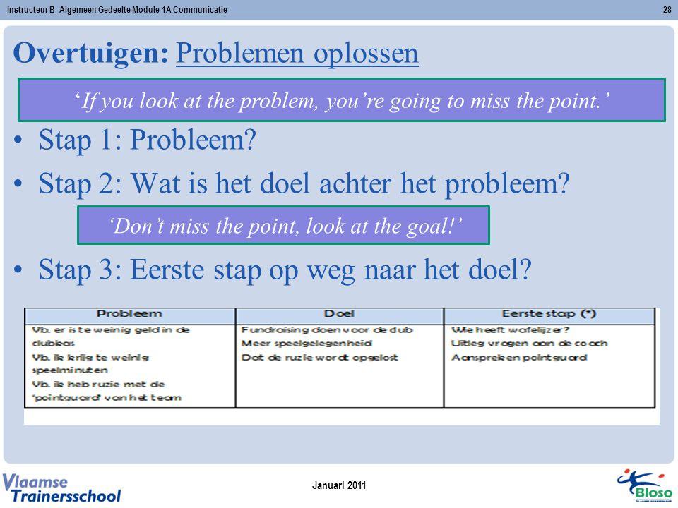 Overtuigen: Problemen oplossen Stap 1: Probleem