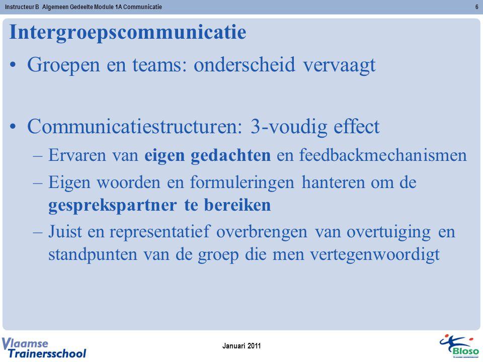 Intergroepscommunicatie
