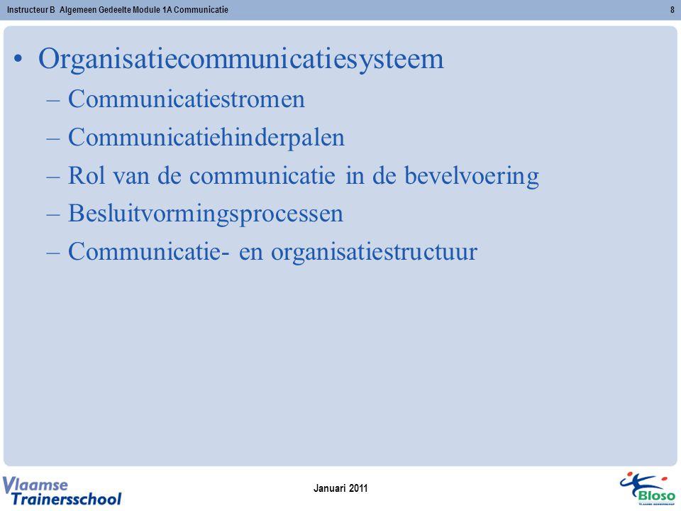 Organisatiecommunicatiesysteem