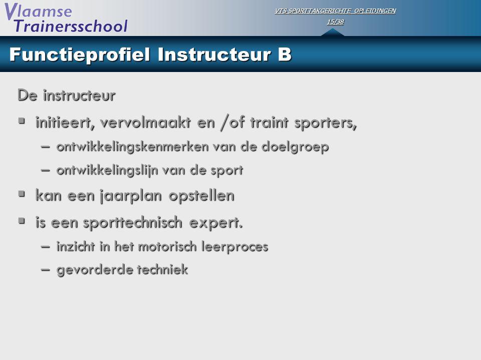 Functieprofiel Instructeur B