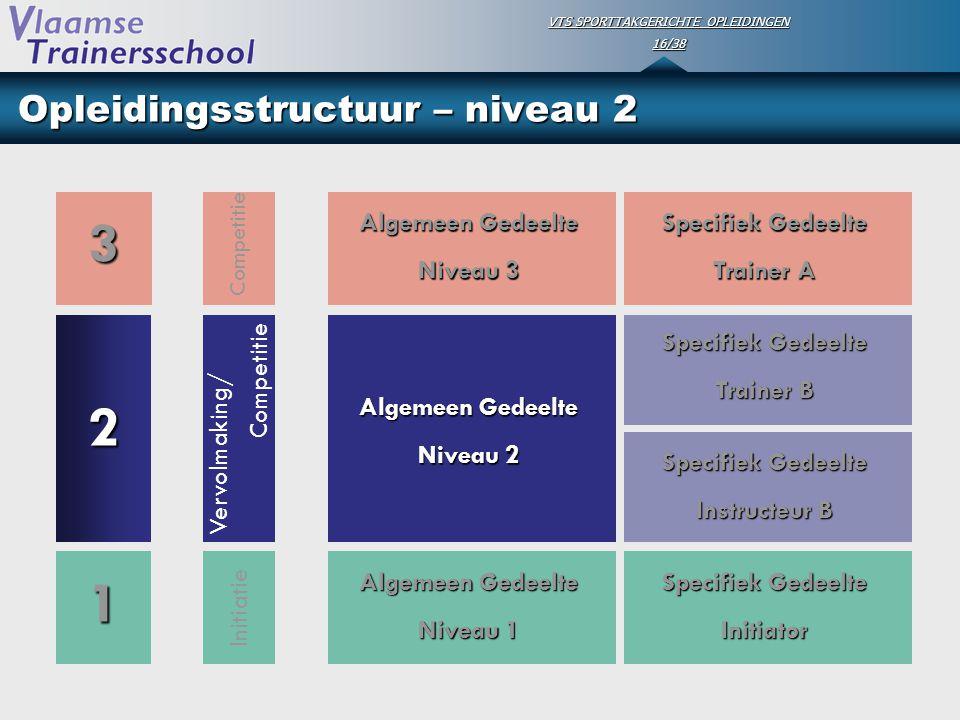 Opleidingsstructuur – niveau 2