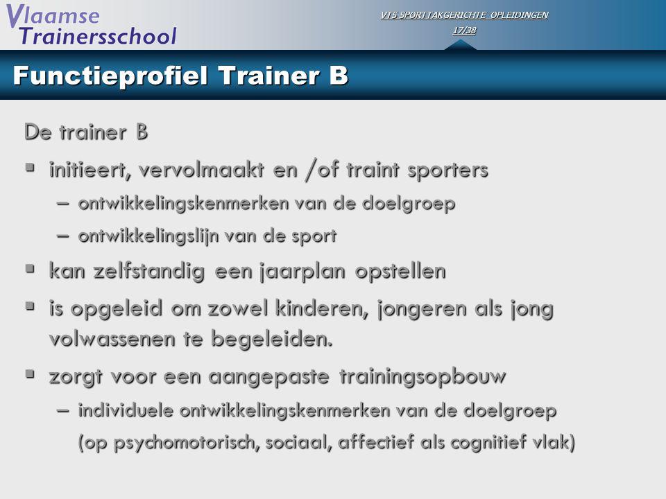 Functieprofiel Trainer B