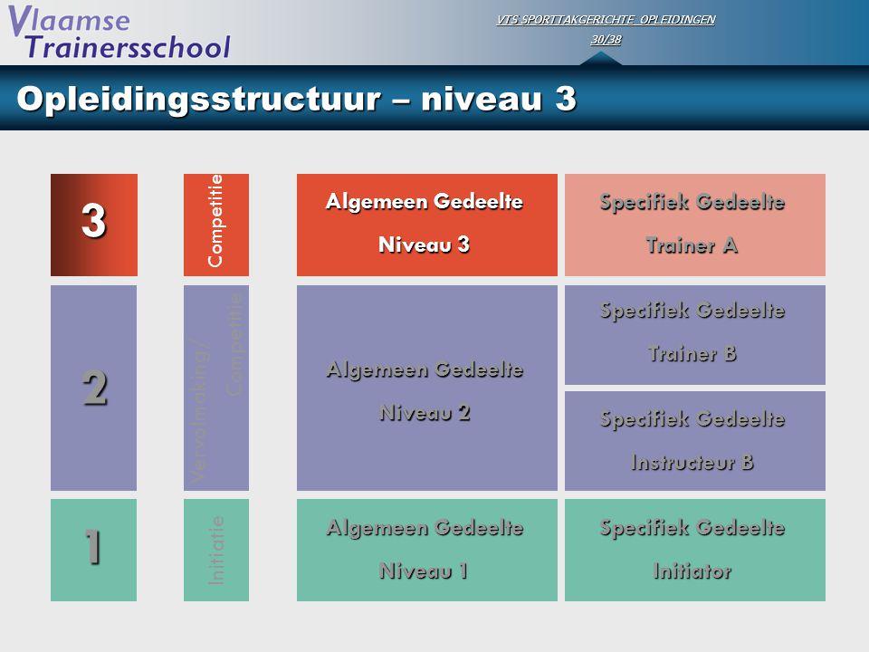 Opleidingsstructuur – niveau 3