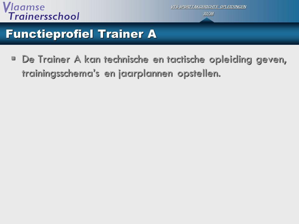 Functieprofiel Trainer A