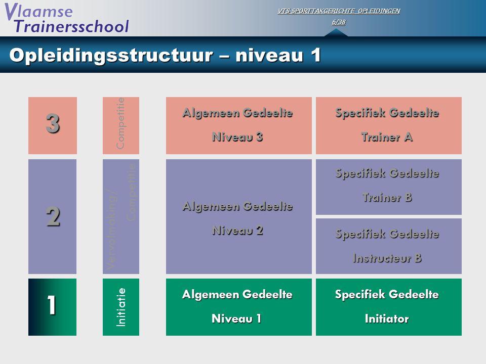 Opleidingsstructuur – niveau 1