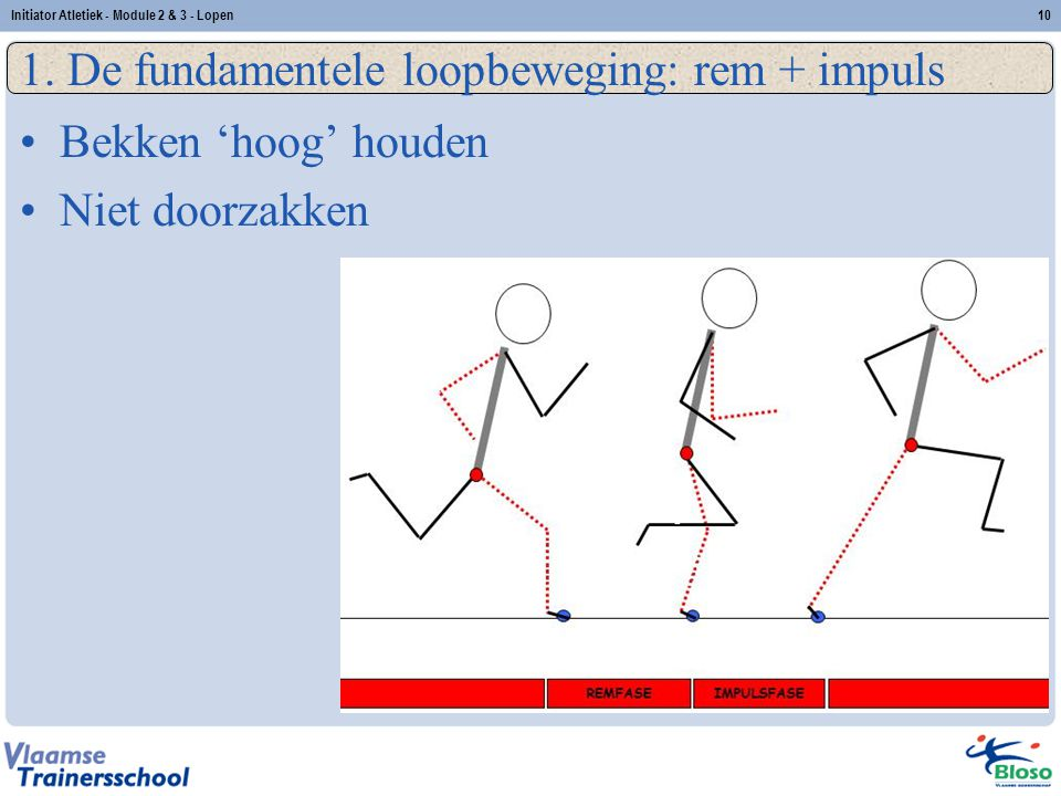1. De fundamentele loopbeweging: rem + impuls