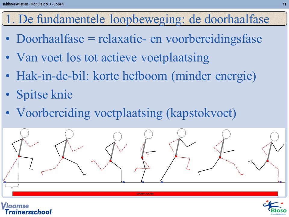 1. De fundamentele loopbeweging: de doorhaalfase