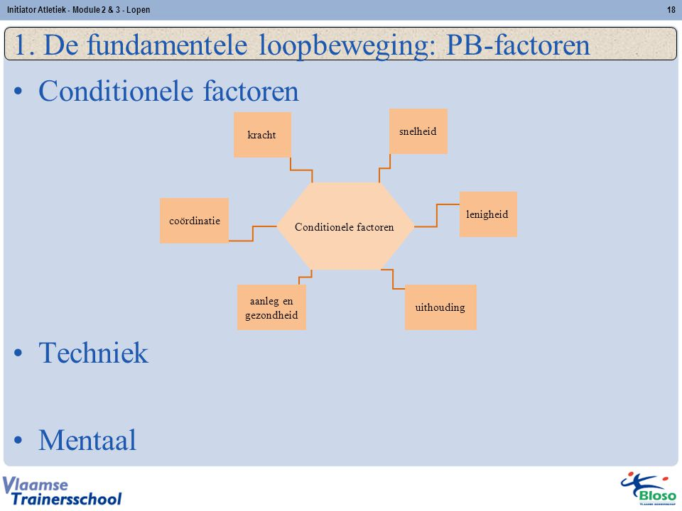 1. De fundamentele loopbeweging: PB-factoren