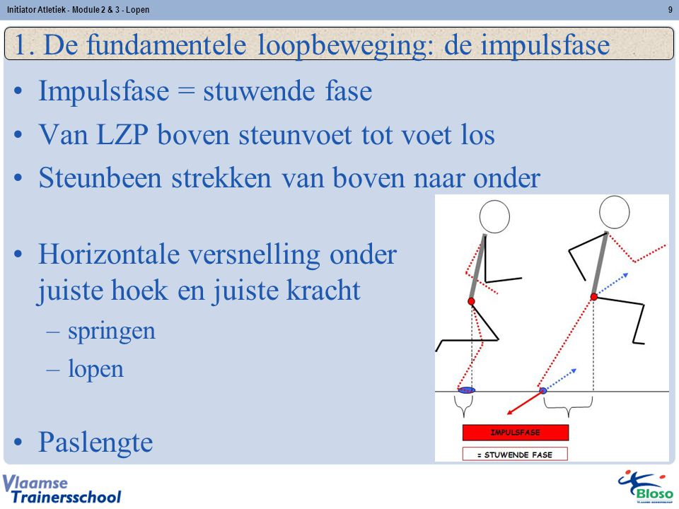 1. De fundamentele loopbeweging: de impulsfase