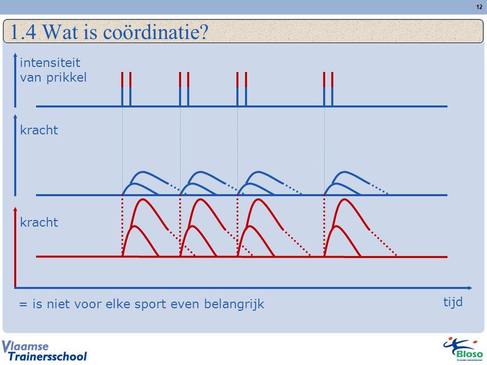 1.4 Wat is coördinatie intensiteit van prikkel kracht tijd