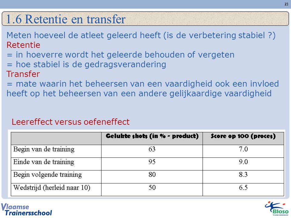 1.6 Retentie en transfer Meten hoeveel de atleet geleerd heeft (is de verbetering stabiel ) Retentie.