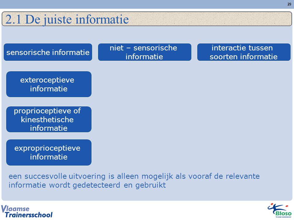 sensorische informatie