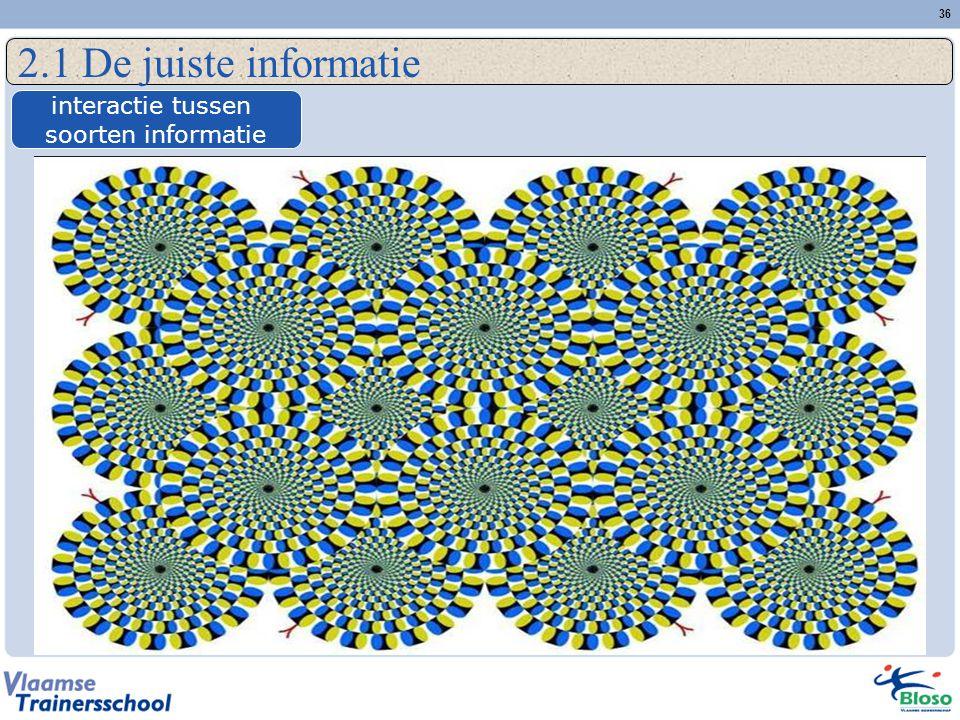 2.1 De juiste informatie interactie tussen soorten informatie