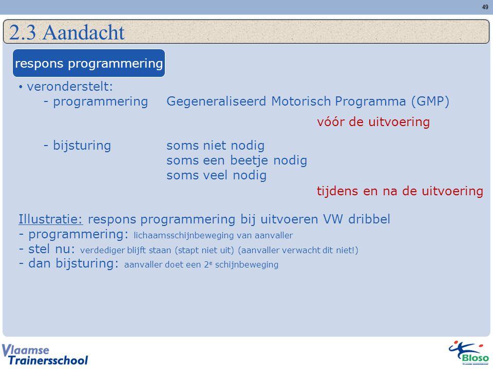 respons programmering