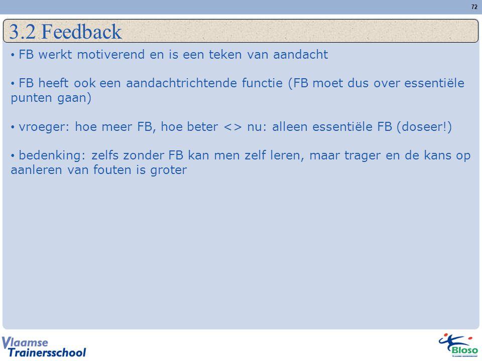 3.2 Feedback FB werkt motiverend en is een teken van aandacht