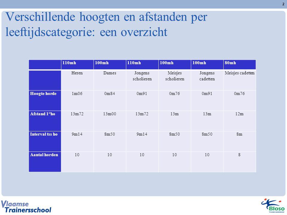 Verschillende hoogten en afstanden per leeftijdscategorie: een overzicht
