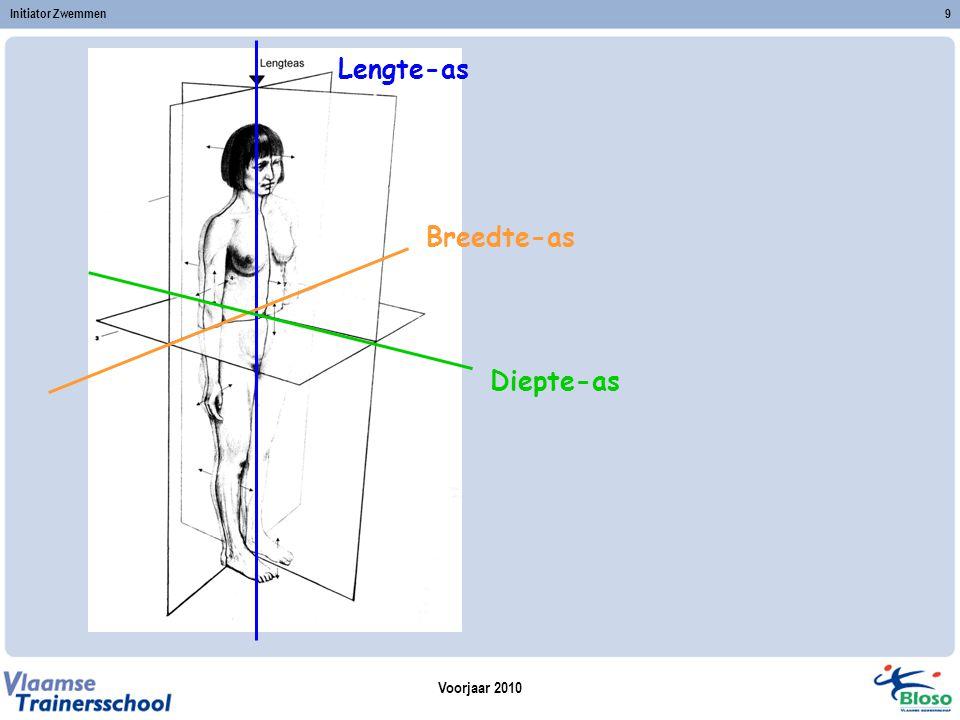 Initiator Zwemmen Lengte-as Breedte-as Diepte-as Voorjaar 2010