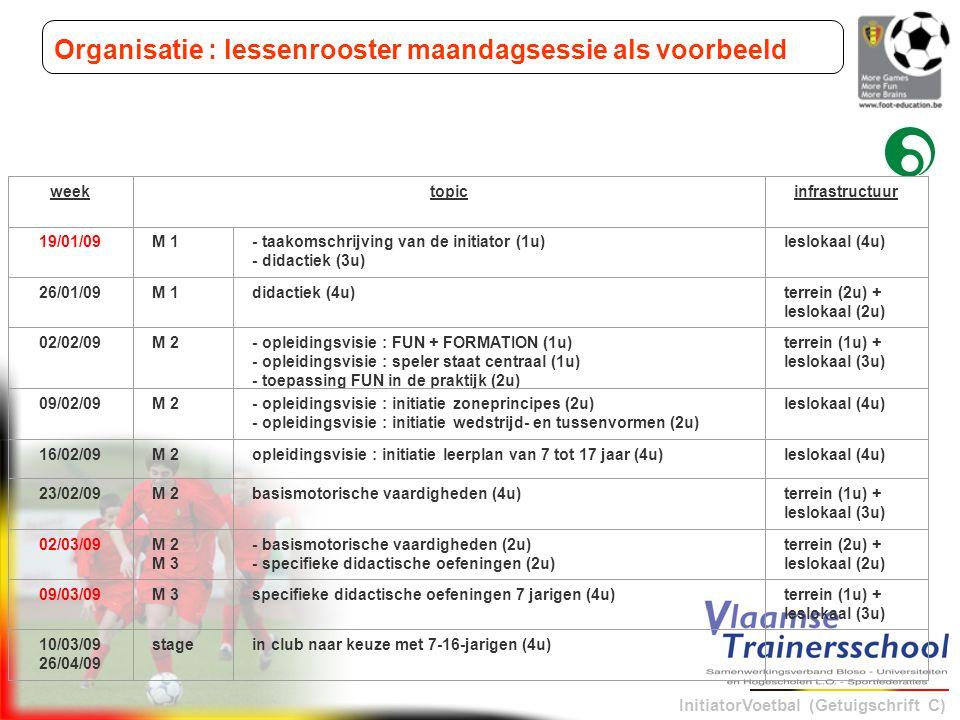 Organisatie : lessenrooster maandagsessie als voorbeeld