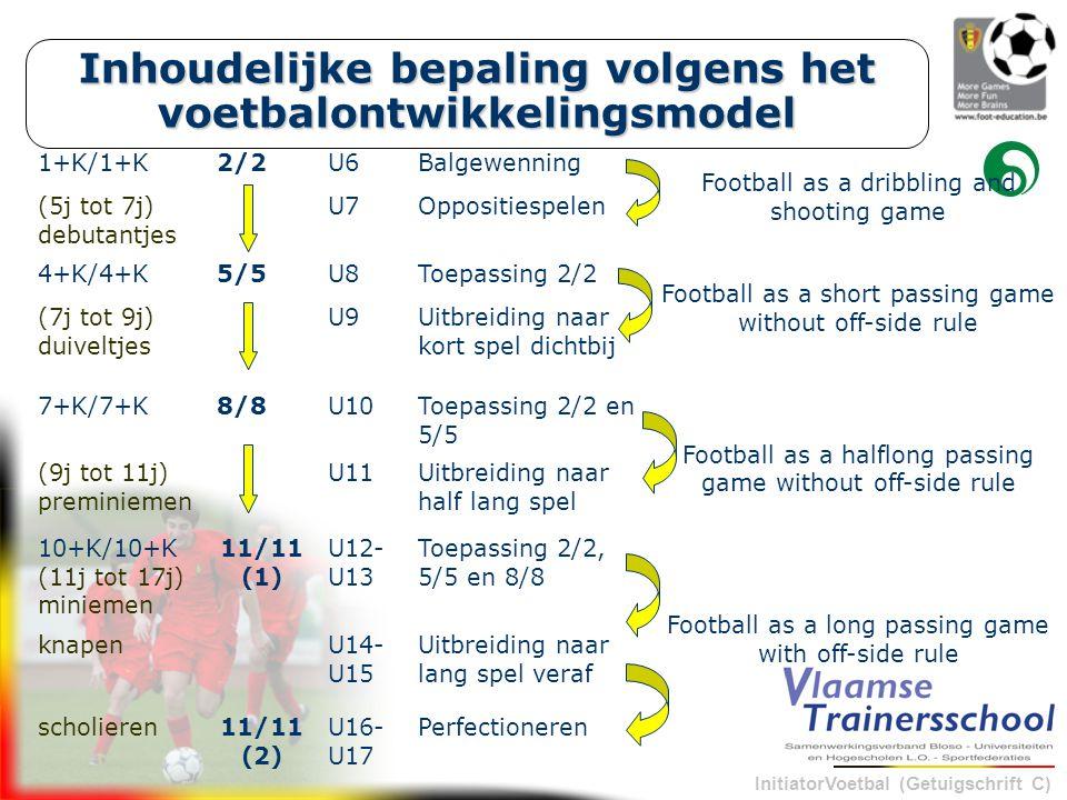 Inhoudelijke bepaling volgens het voetbalontwikkelingsmodel