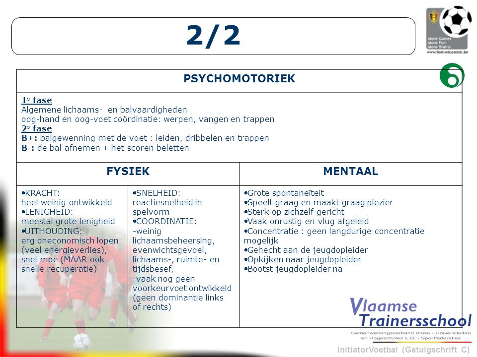 2/2 PSYCHOMOTORIEK FYSIEK MENTAAL 1° fase