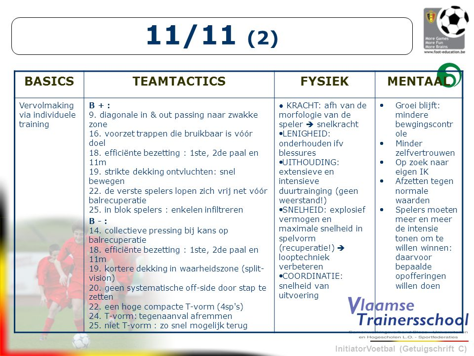 11/11 (2) BASICS TEAMTACTICS FYSIEK MENTAAL