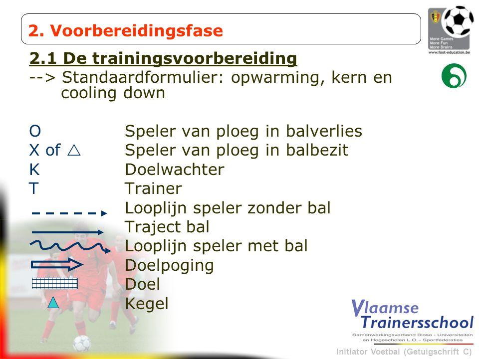 2. Voorbereidingsfase 2.1 De trainingsvoorbereiding. --> Standaardformulier: opwarming, kern en cooling down.