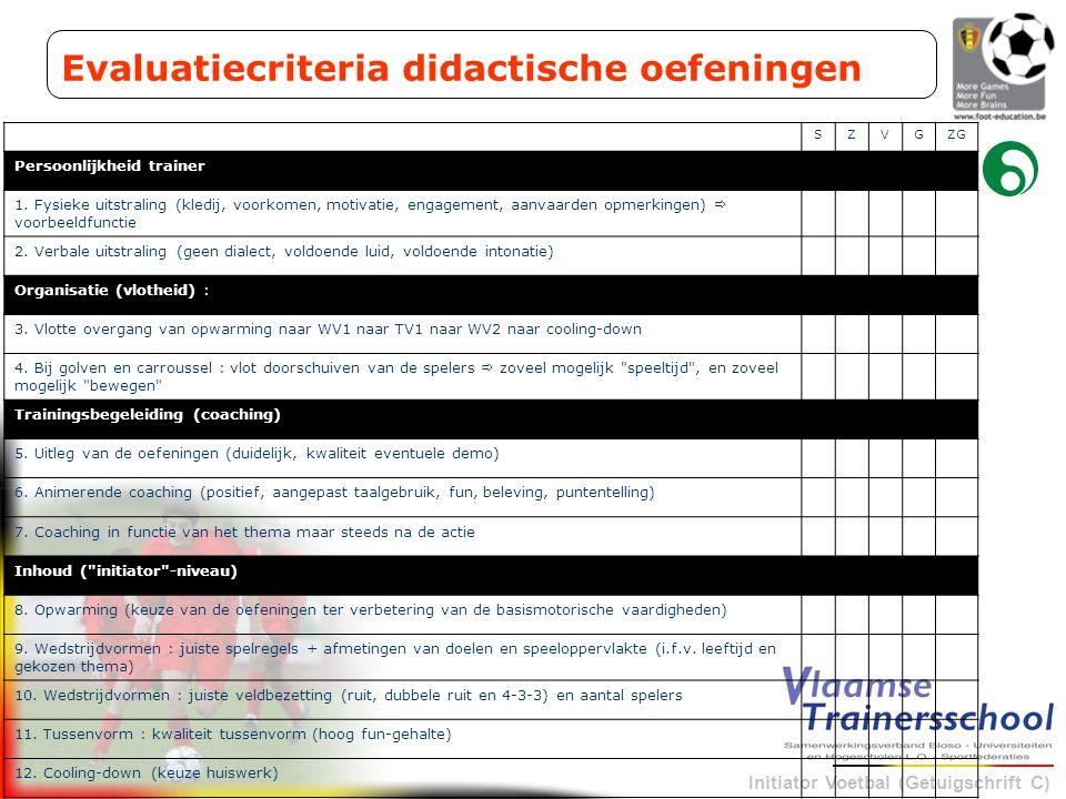 Evaluatiecriteria didactische oefeningen