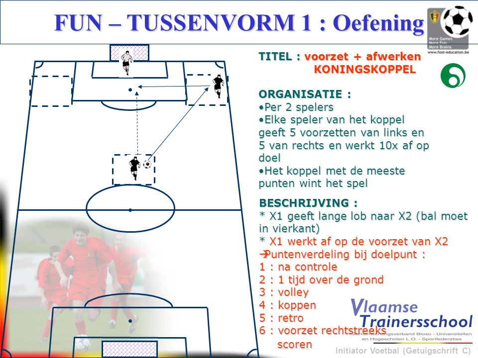 FUN – TUSSENVORM 1 : Oefening