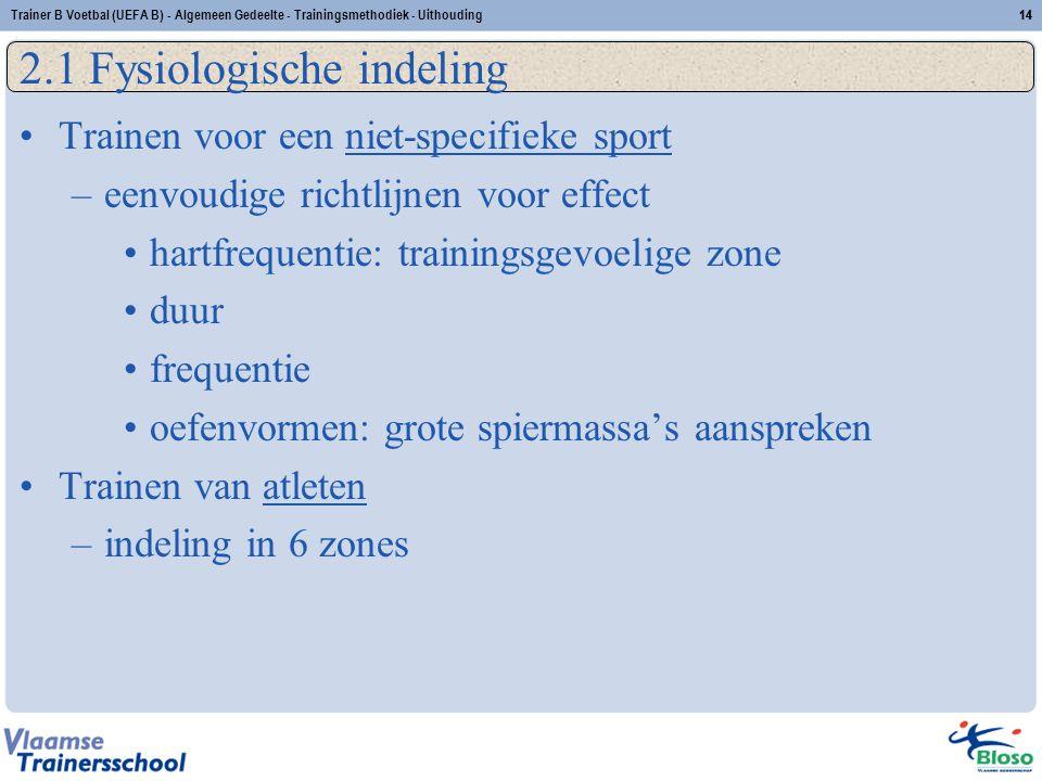 2.1 Fysiologische indeling