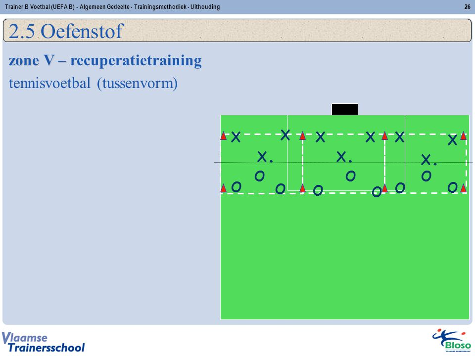 2.5 Oefenstof zone V – recuperatietraining tennisvoetbal (tussenvorm)