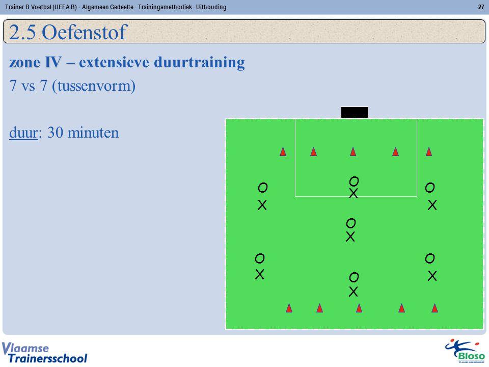2.5 Oefenstof zone IV – extensieve duurtraining 7 vs 7 (tussenvorm)