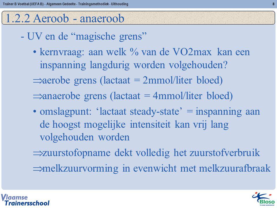 1.2.2 Aeroob - anaeroob - UV en de magische grens