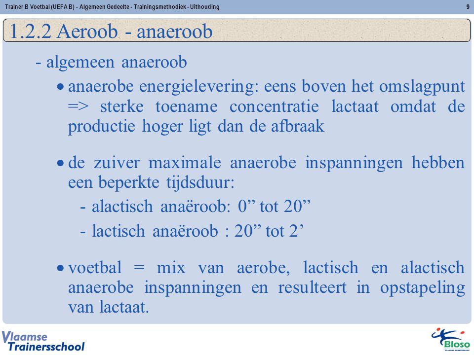 1.2.2 Aeroob - anaeroob - algemeen anaeroob