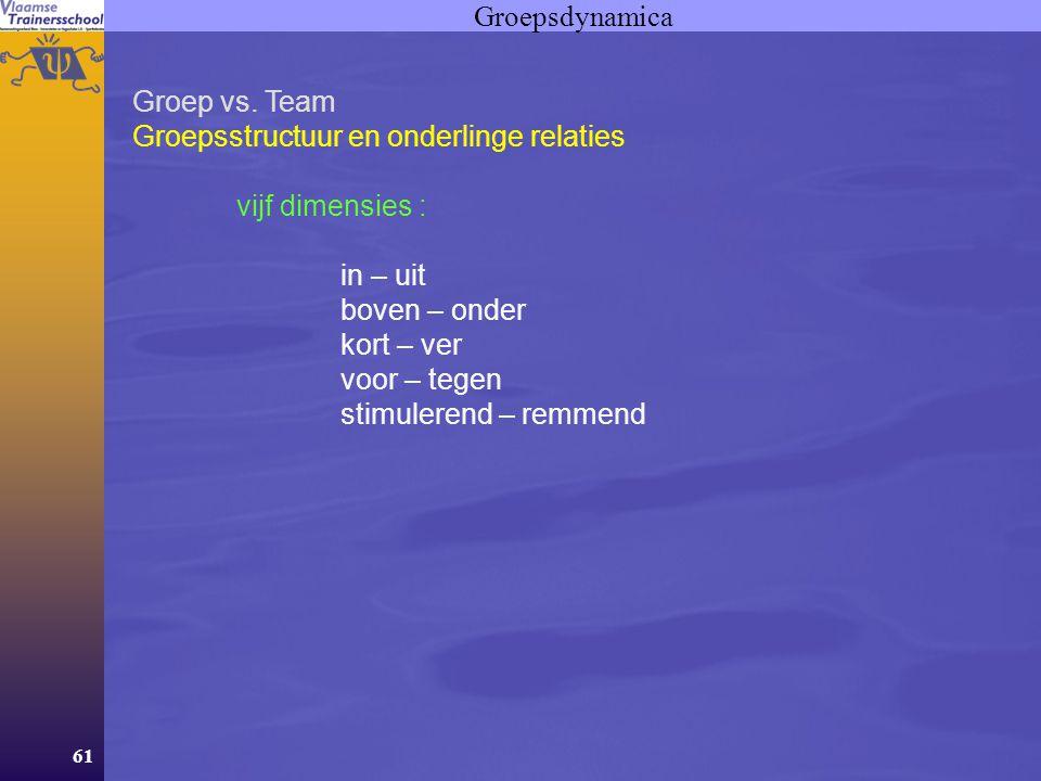 Groepsdynamica Groep vs. Team. Groepsstructuur en onderlinge relaties. vijf dimensies : in – uit.