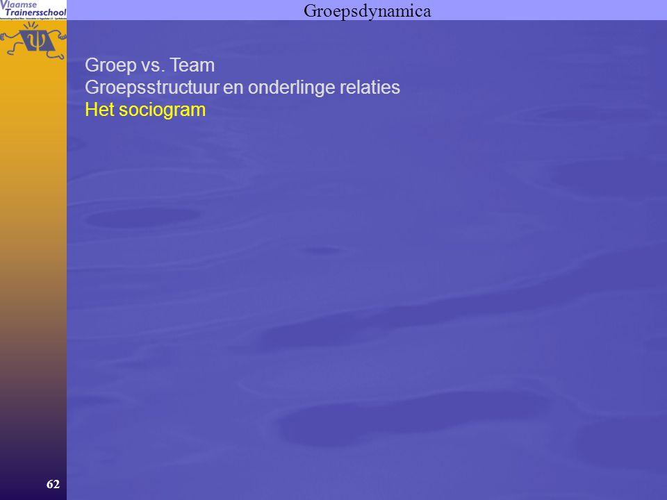 Groepsdynamica Groep vs. Team Groepsstructuur en onderlinge relaties Het sociogram