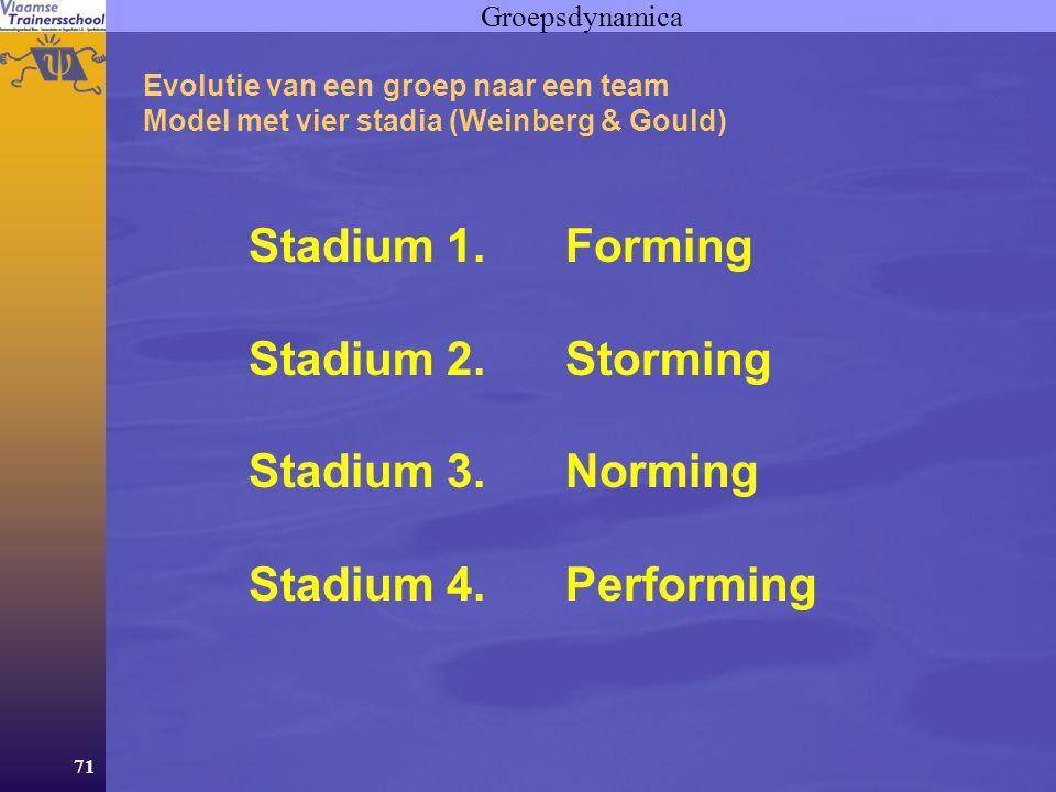Stadium 1. Forming Stadium 2. Storming Stadium 3. Norming