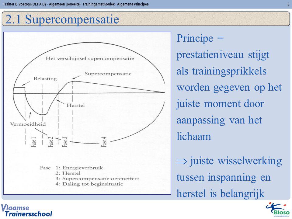 2.1 Supercompensatie Principe = prestatieniveau stijgt