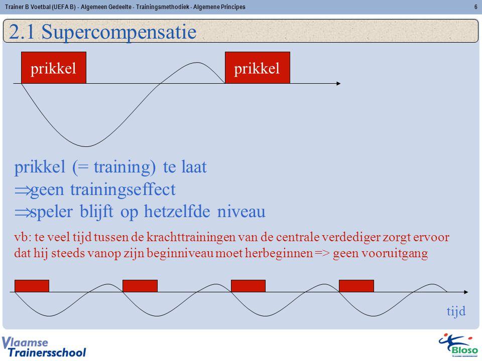 2.1 Supercompensatie prikkel (= training) te laat geen trainingseffect