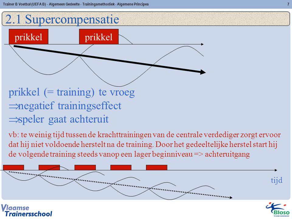 2.1 Supercompensatie prikkel (= training) te vroeg