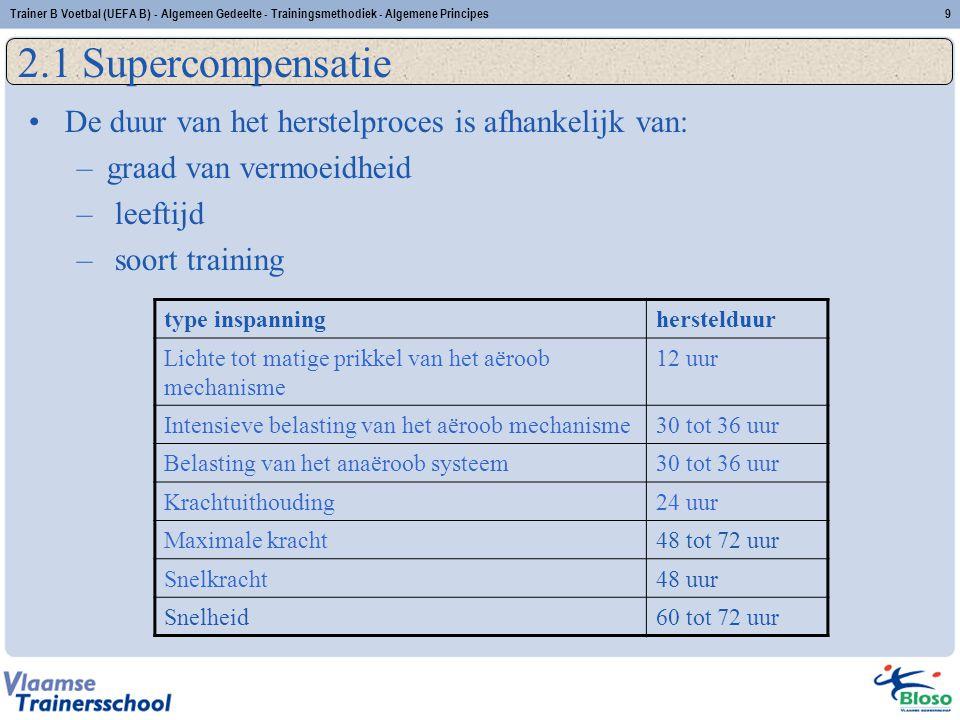 2.1 Supercompensatie De duur van het herstelproces is afhankelijk van: