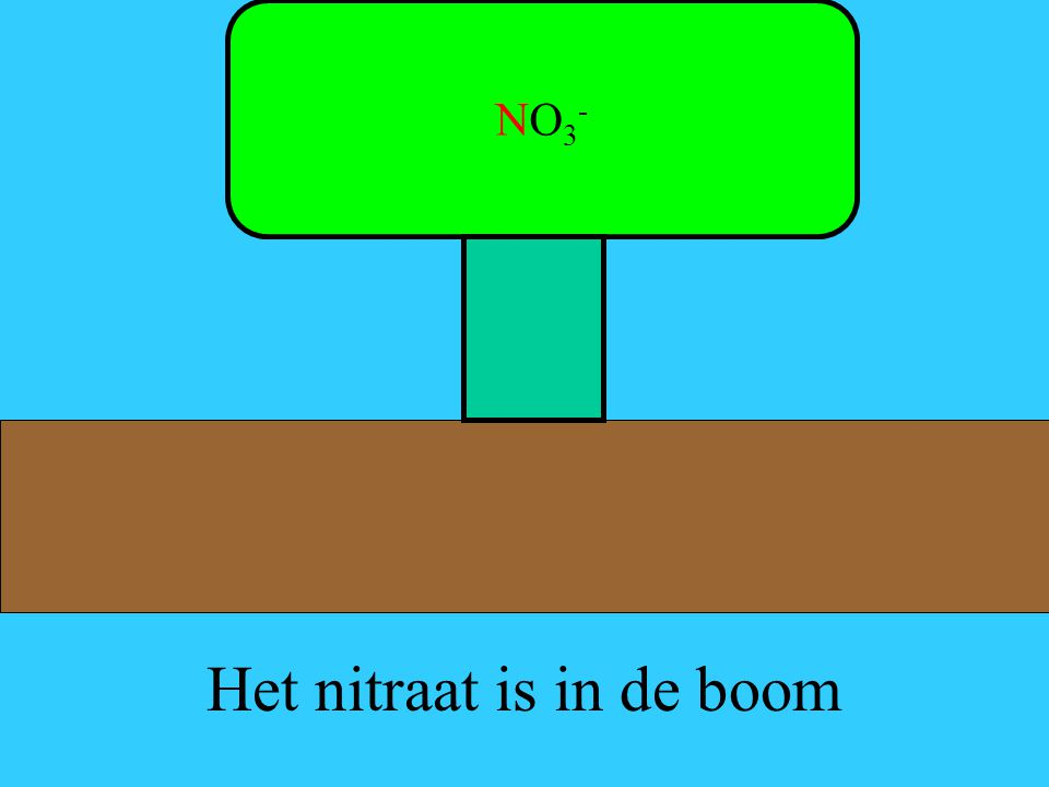 Het nitraat is in de boom