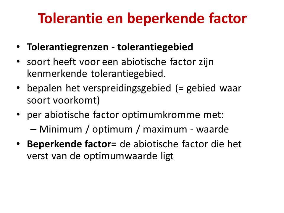 Tolerantie en beperkende factor