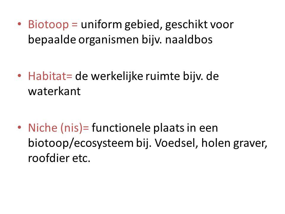 Biotoop = uniform gebied, geschikt voor bepaalde organismen bijv